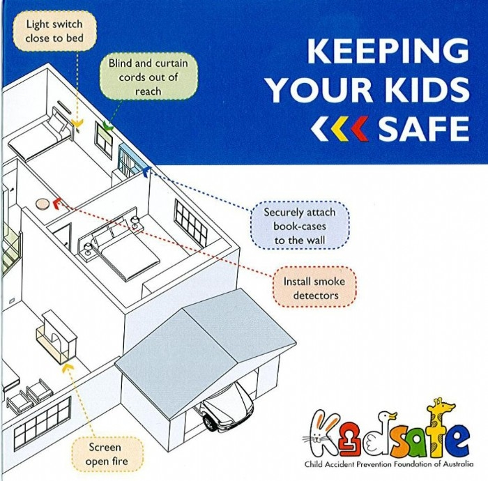 Keeping Your Kids Safe DVD
